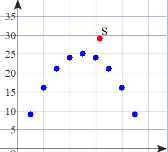 09 2020.4.18長方形放物線1