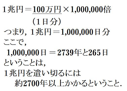 096_1兆円説明