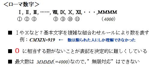 09 20200519十進法1
