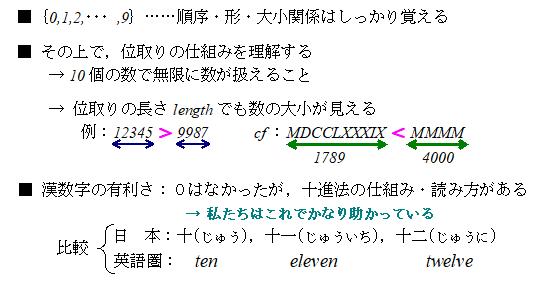 09 20200519十進法3