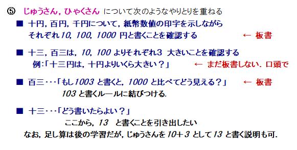 090 20200519十進法5
