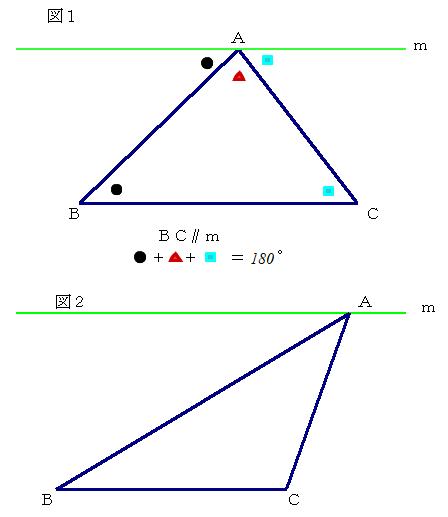 09 20200610三角形内角和