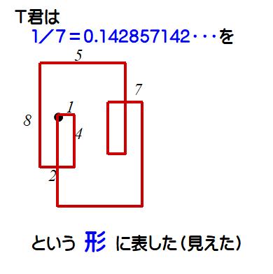 09 20200617数と形2