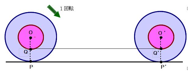 09 20200811同心円